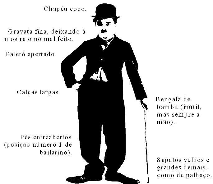 Imagem extraída do livro: SANCHES, Everton L. Charles Chaplin: confrontos e intersecções com seu tempo. São Paulo: Paco, 2012, p. 49.